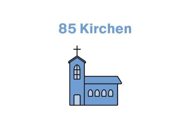 85 Kirchen, davon sind 84 denkmalsgeschützt